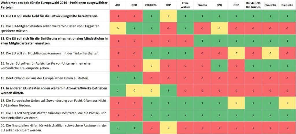 wahlomat europawahl 2019 brd 2
