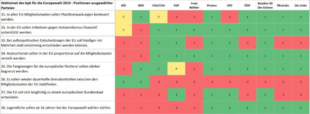 wahlomat europawahl 2019 brd 3